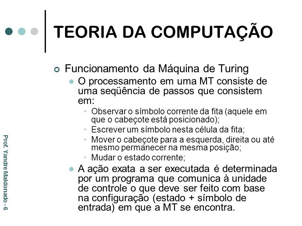 TEORIA DA COMPUTAÇÃO Funcionamento da Máquina de Turing