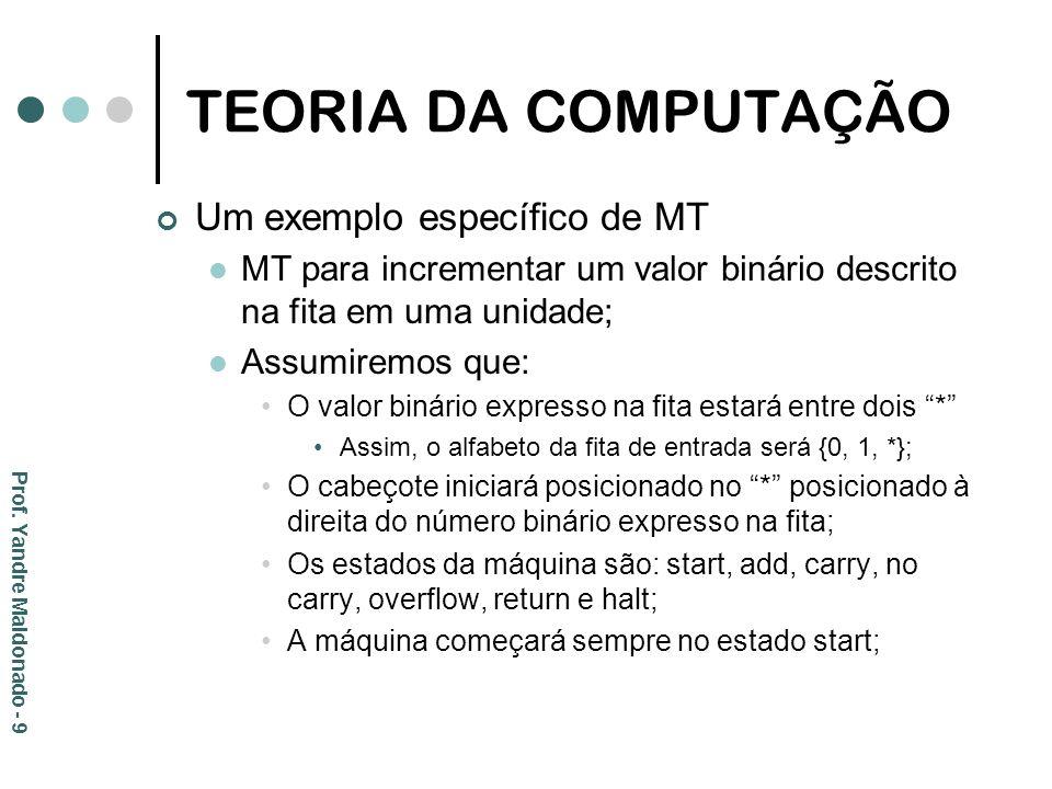 TEORIA DA COMPUTAÇÃO Um exemplo específico de MT