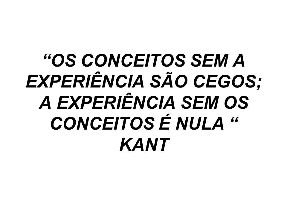 OS CONCEITOS SEM A EXPERIÊNCIA SÃO CEGOS; A EXPERIÊNCIA SEM OS CONCEITOS É NULA KANT