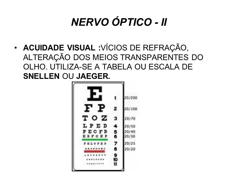 NERVO ÓPTICO - II