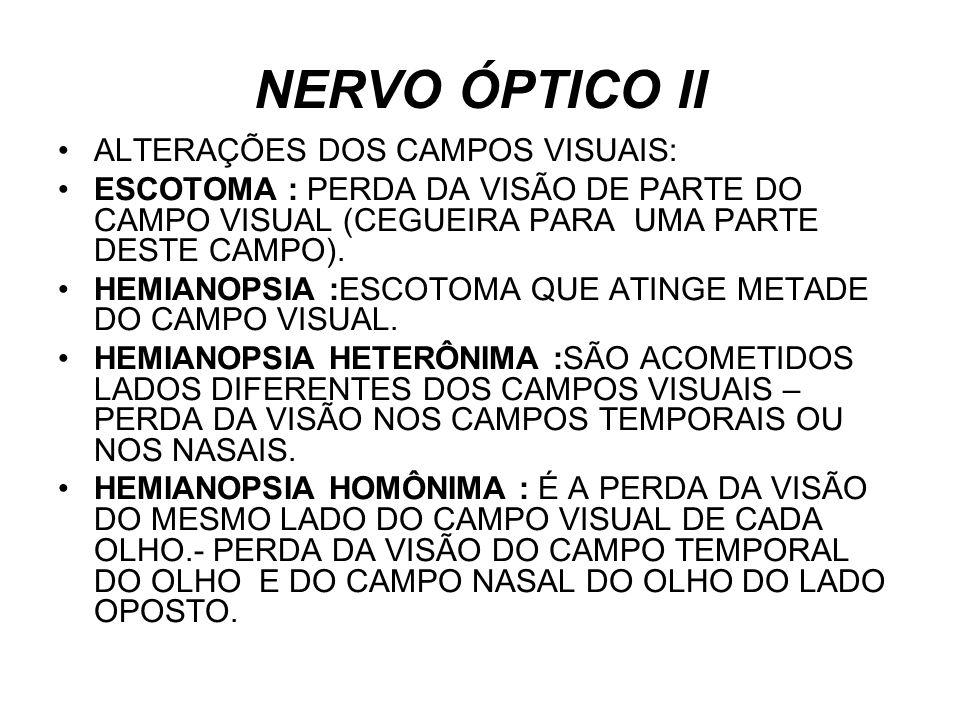 NERVO ÓPTICO II ALTERAÇÕES DOS CAMPOS VISUAIS: