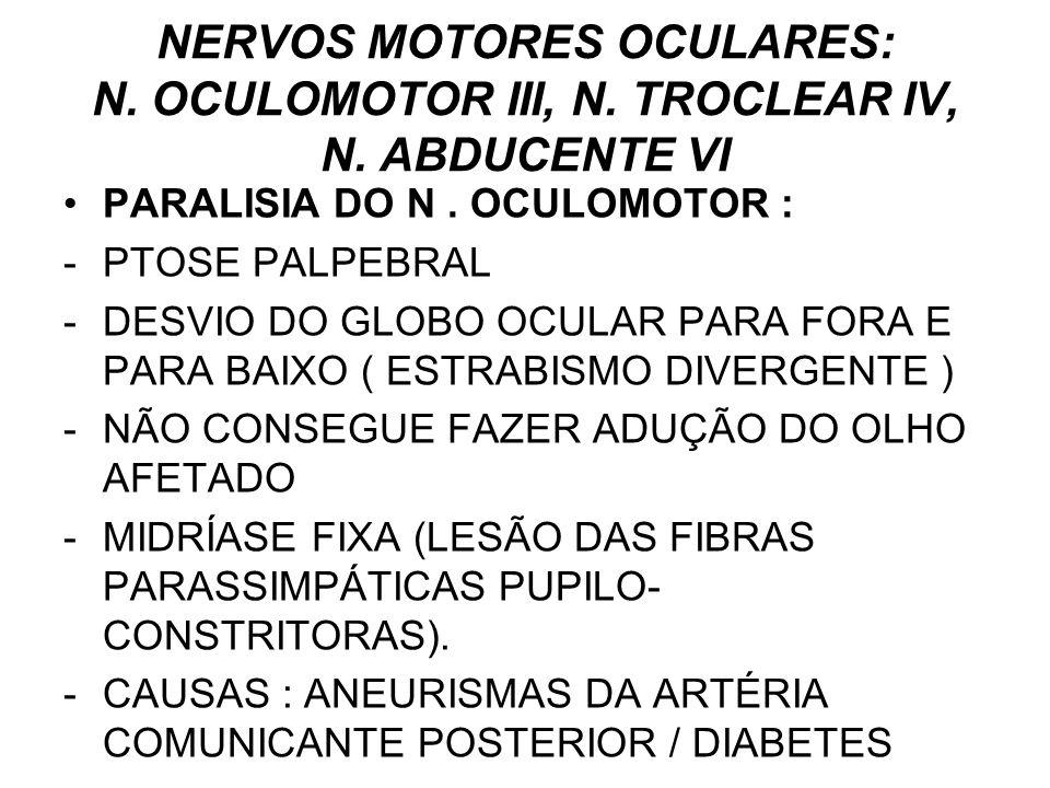 NERVOS MOTORES OCULARES: N. OCULOMOTOR III, N. TROCLEAR IV, N