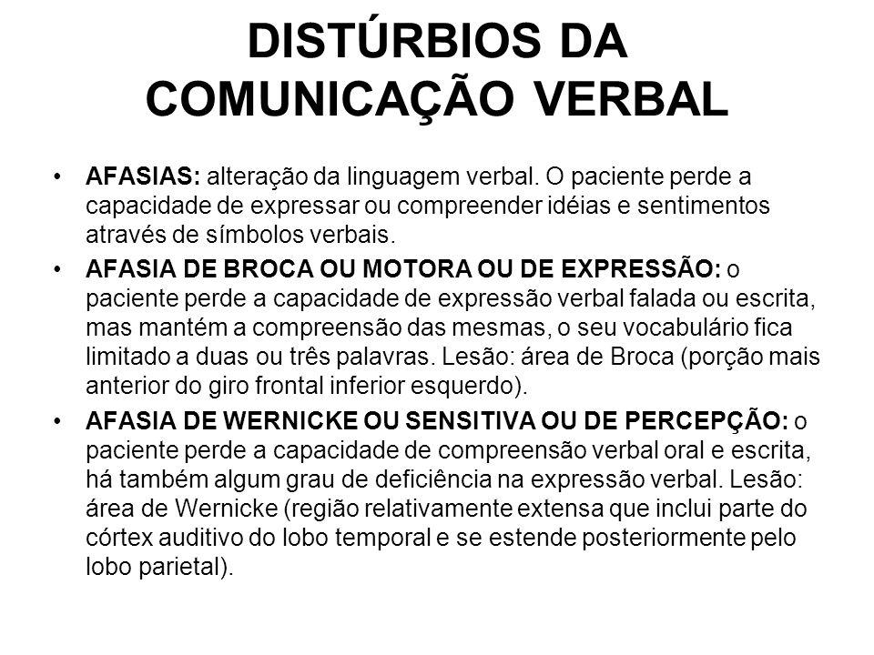 DISTÚRBIOS DA COMUNICAÇÃO VERBAL