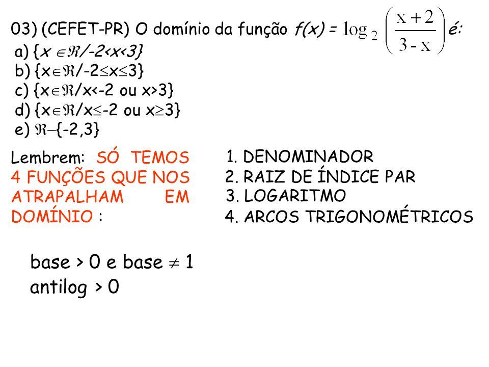 base > 0 e base  1 antilog > 0