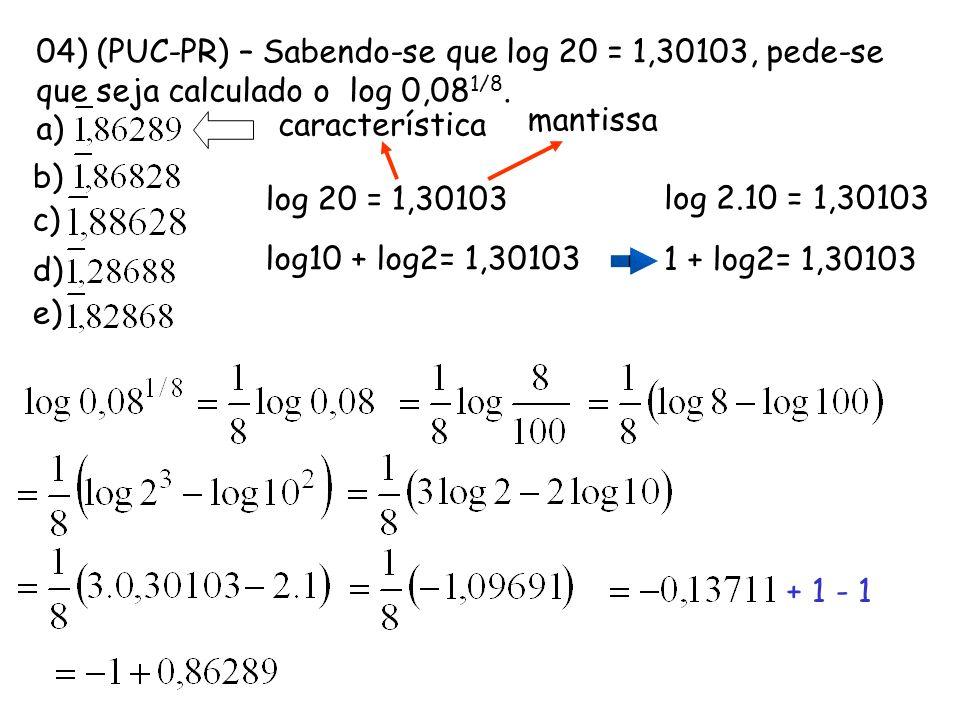04) (PUC-PR) – Sabendo-se que log 20 = 1,30103, pede-se que seja calculado o log 0,081/8.