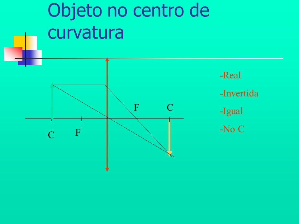 Objeto no centro de curvatura