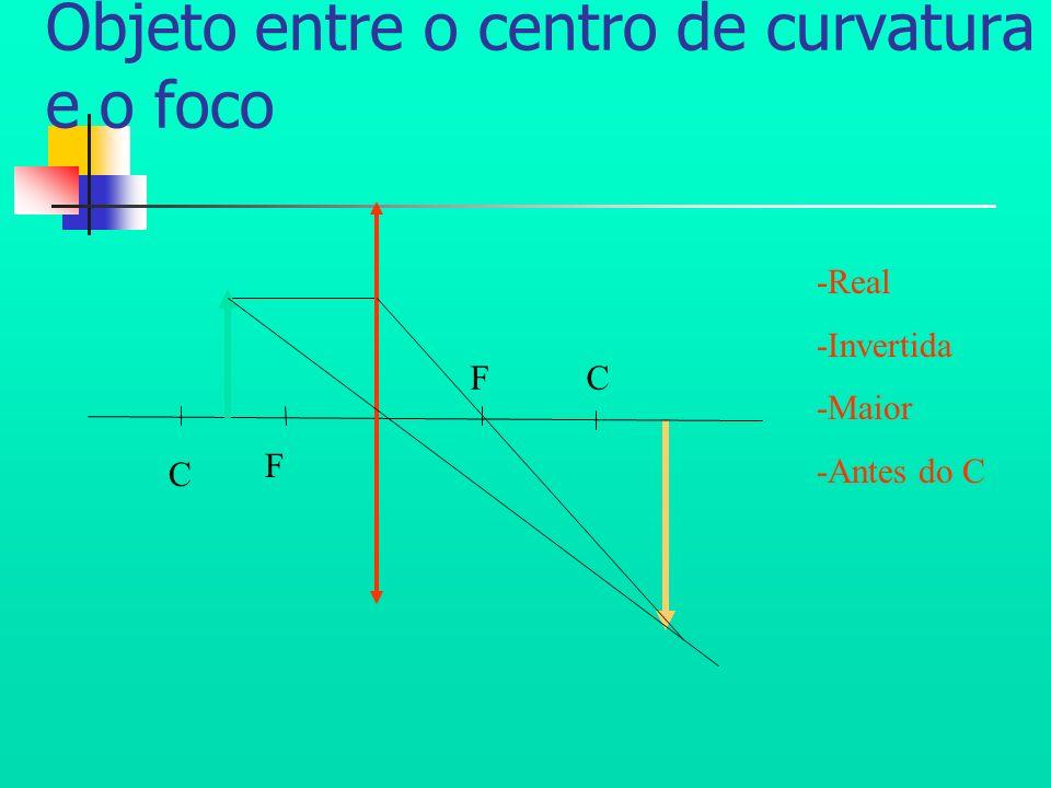 Objeto entre o centro de curvatura e o foco