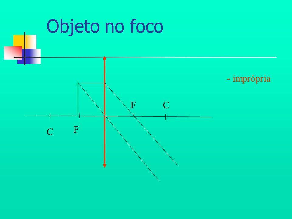 Objeto no foco - imprópria F C F C