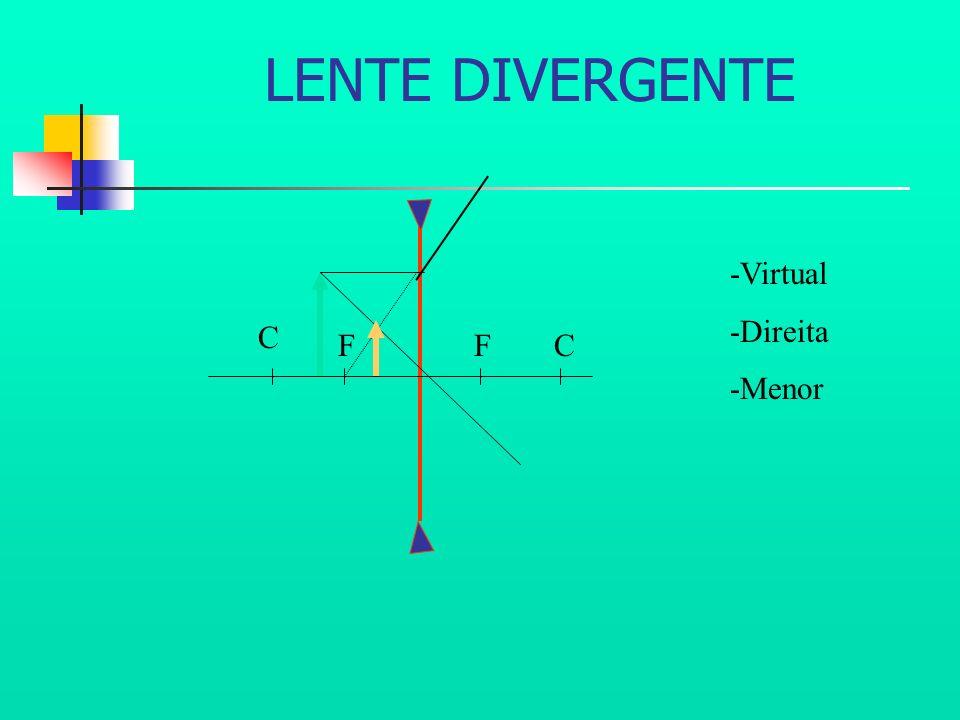 LENTE DIVERGENTE -Virtual -Direita -Menor C F F C