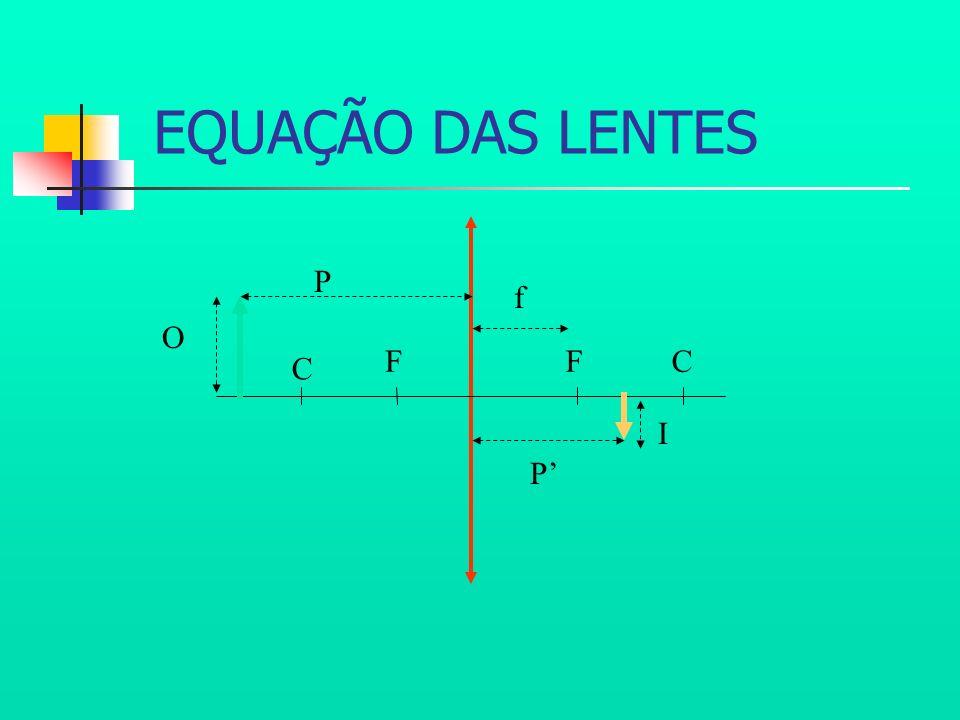 EQUAÇÃO DAS LENTES C F P f O I P'