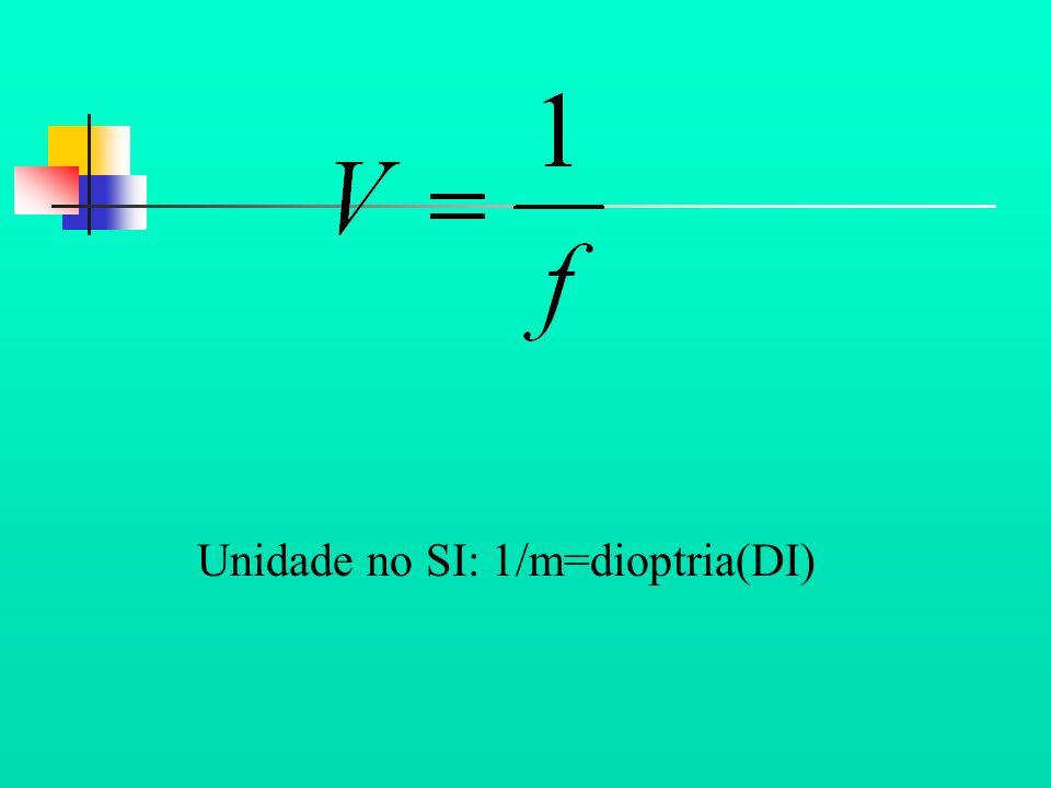 Unidade no SI: 1/m=dioptria(DI)