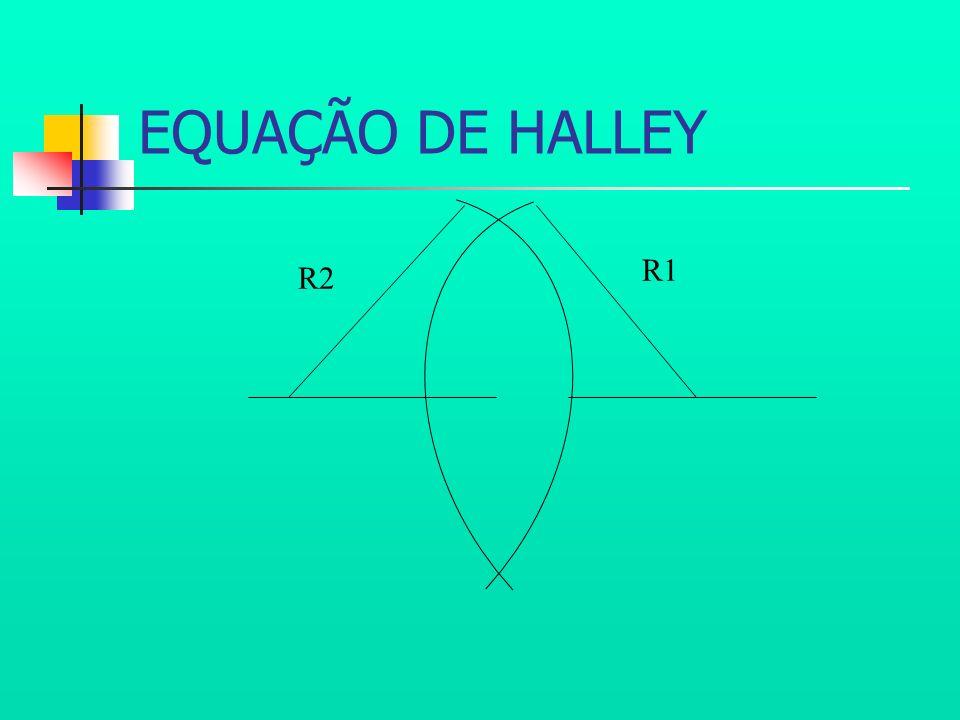 EQUAÇÃO DE HALLEY R1 R2