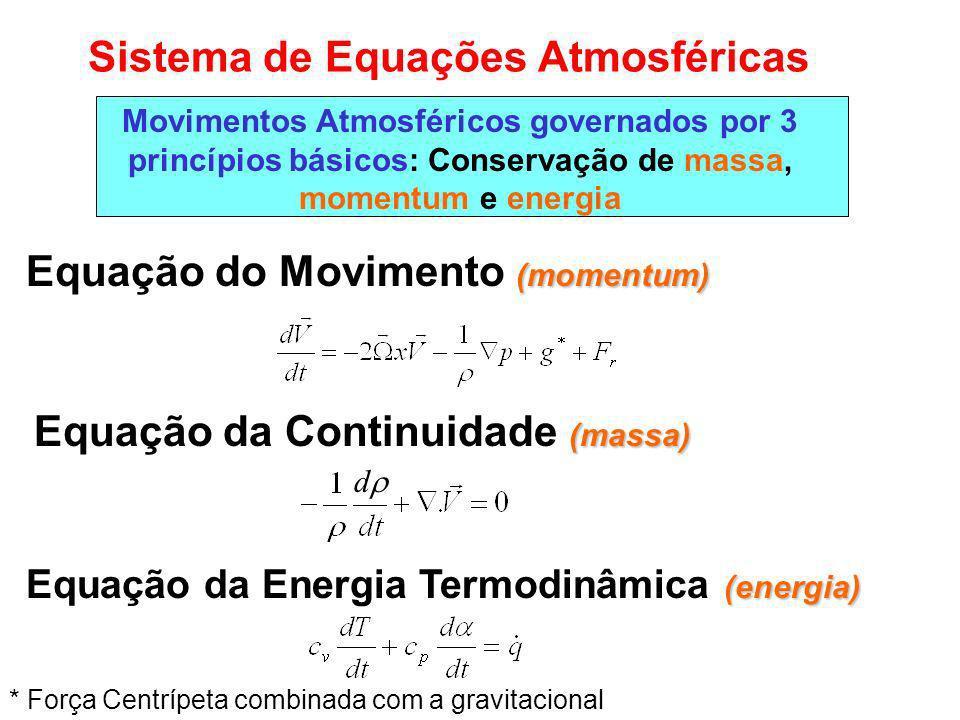 Sistema de Equações Atmosféricas