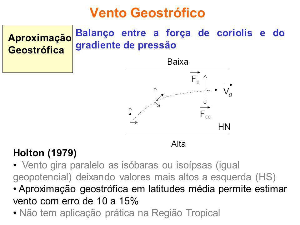 Vento Geostrófico Aproximação Geostrófica. Balanço entre a força de coriolis e do gradiente de pressão.