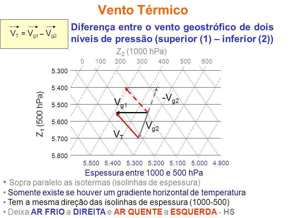 Vento Térmico VT = Vg1 – Vg2. Diferença entre o vento geostrófico de dois níveis de pressão (superior (1) – inferior (2))