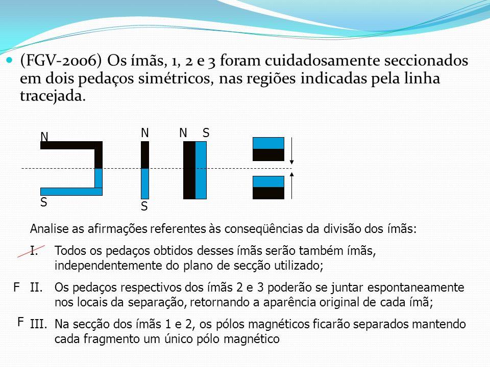 (FGV-2006) Os ímãs, 1, 2 e 3 foram cuidadosamente seccionados em dois pedaços simétricos, nas regiões indicadas pela linha tracejada.