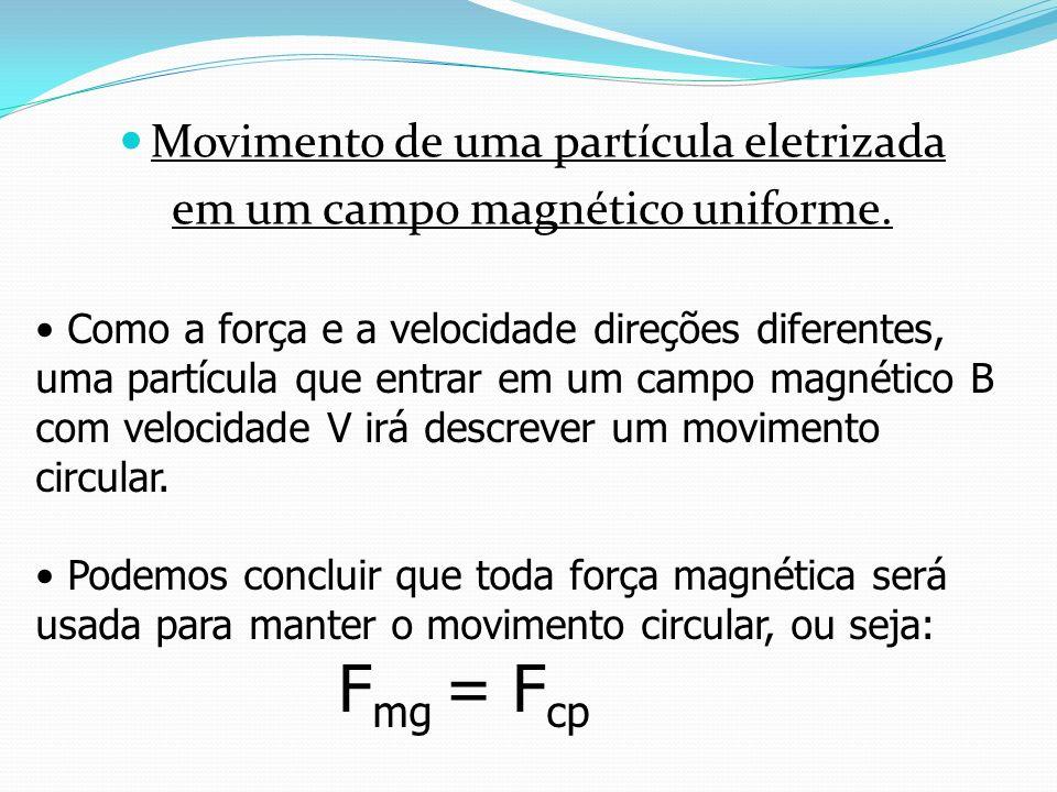 Fmg = Fcp Movimento de uma partícula eletrizada