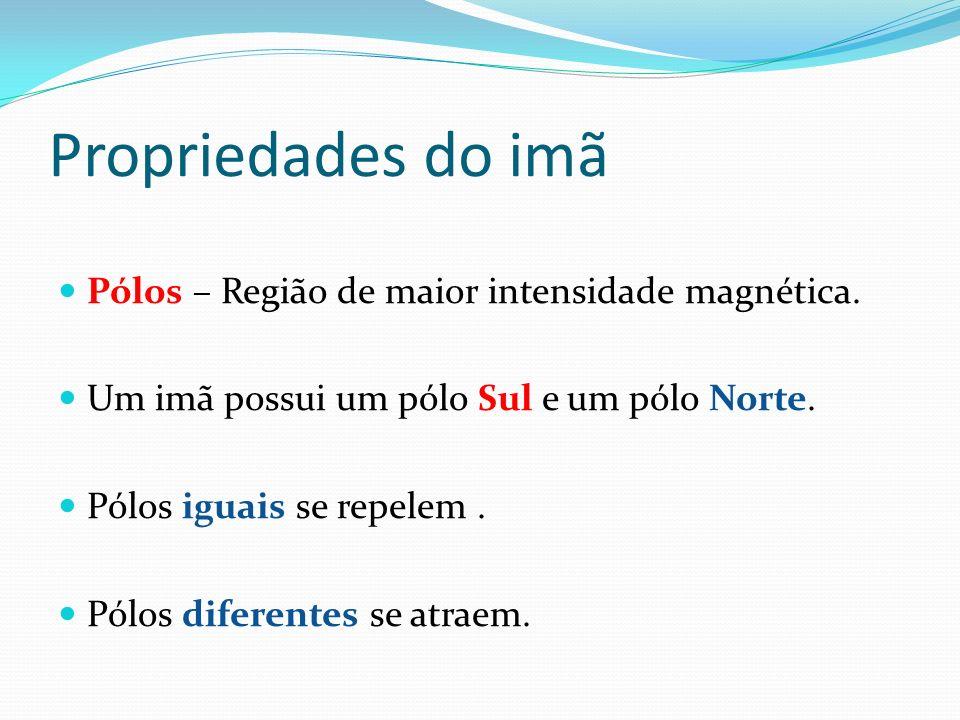 Propriedades do imã Pólos – Região de maior intensidade magnética.