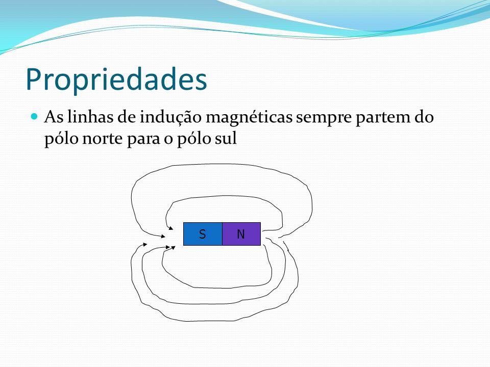 Propriedades As linhas de indução magnéticas sempre partem do pólo norte para o pólo sul S N
