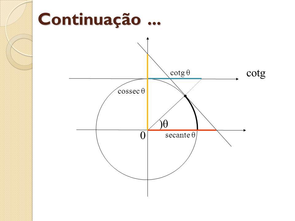 Continuação ... cossec θ cotg cotg θ · )θ secante θ