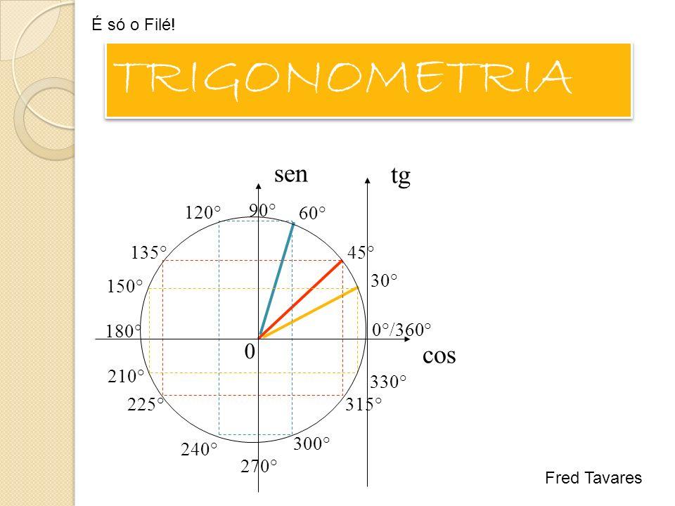 TRIGONOMETRIA sen tg cos 30° 150° 210° 330° 45° 135° 225° 315° 60°