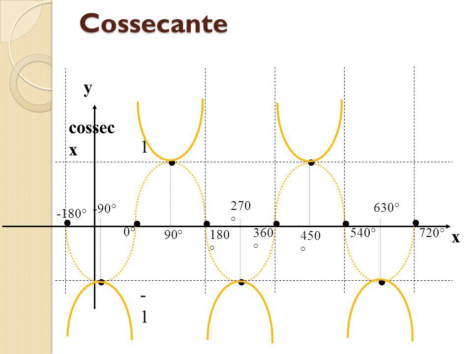 Cossecante • y cossec x 1 x -1 0° 540° 720° 450° 630° 360° 270° 180°