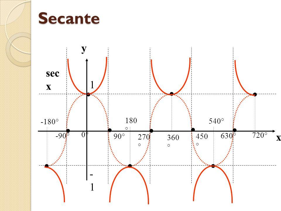 Secante • y sec x 1 x -1 0° 540° 720° 450° 630° 360° 270° 180° -180°