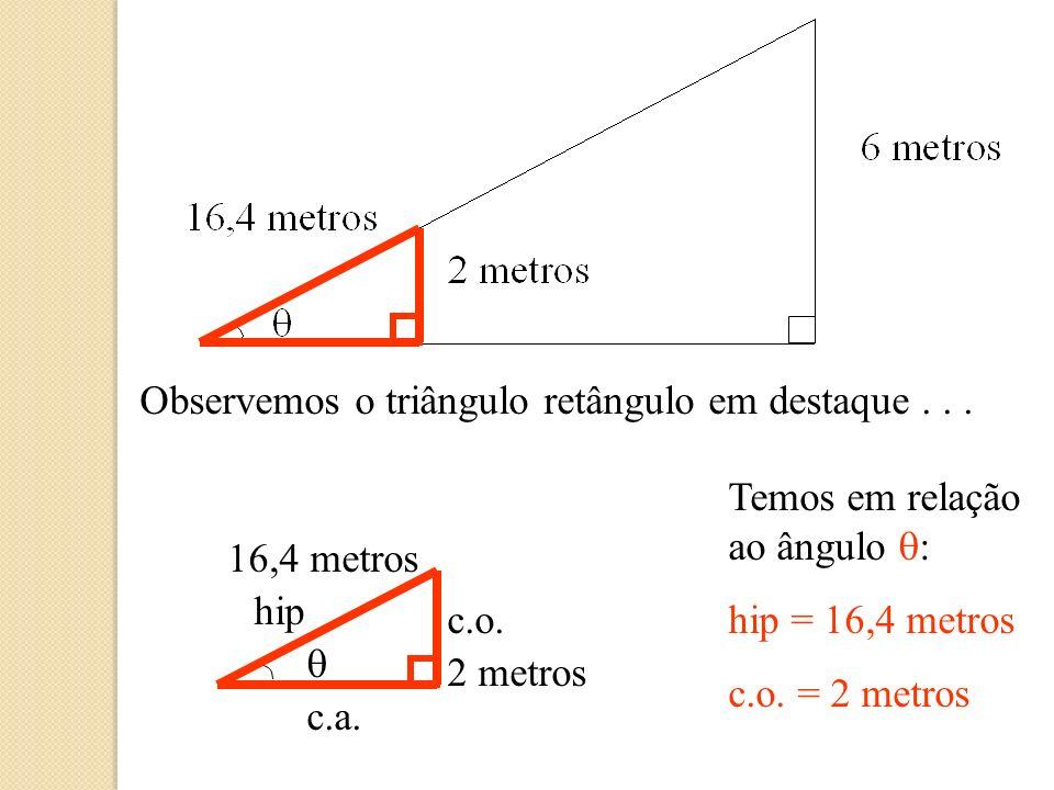 Observemos o triângulo retângulo em destaque . . .