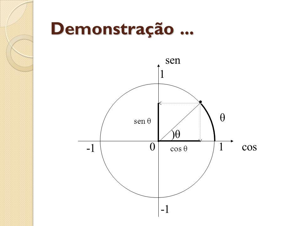 Demonstração ... )θ 1 cos sen 1 -1 sen θ cos θ θ ·