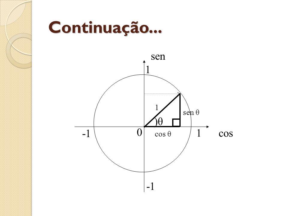 Continuação... sen 1 1 sen θ )θ -1 1 cos cos θ -1