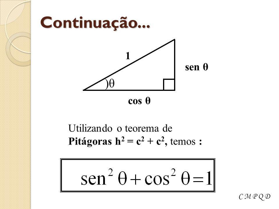 Continuação... )θ 1 sen θ cos θ Utilizando o teorema de