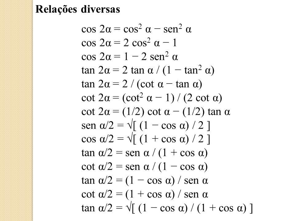 Relações diversas cos 2α = cos2 α − sen2 α. cos 2α = 2 cos2 α − 1. cos 2α = 1 − 2 sen2 α. tan 2α = 2 tan α / (1 − tan2 α)