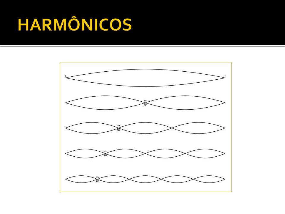 HARMÔNICOS