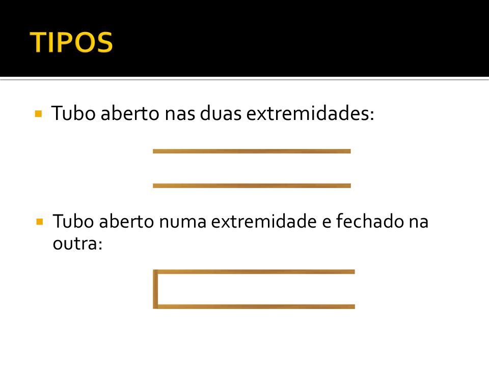 TIPOS Tubo aberto nas duas extremidades: