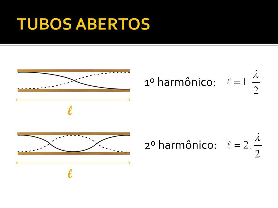 TUBOS ABERTOS 1º harmônico: l 2º harmônico: l