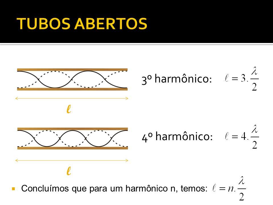 TUBOS ABERTOS 3º harmônico: l 4º harmônico: l