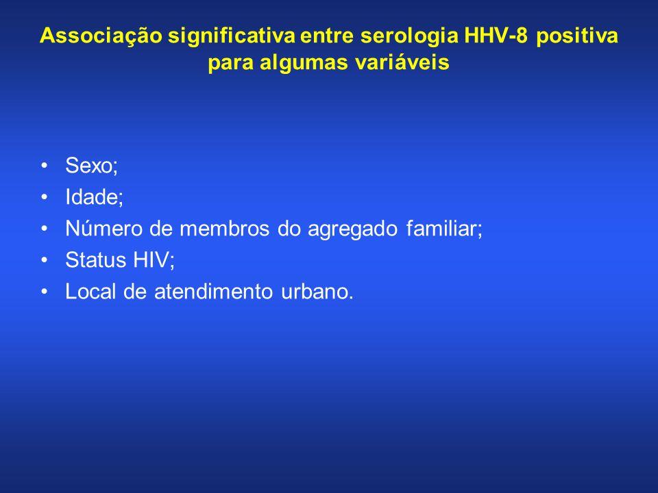 Associação significativa entre serologia HHV-8 positiva para algumas variáveis