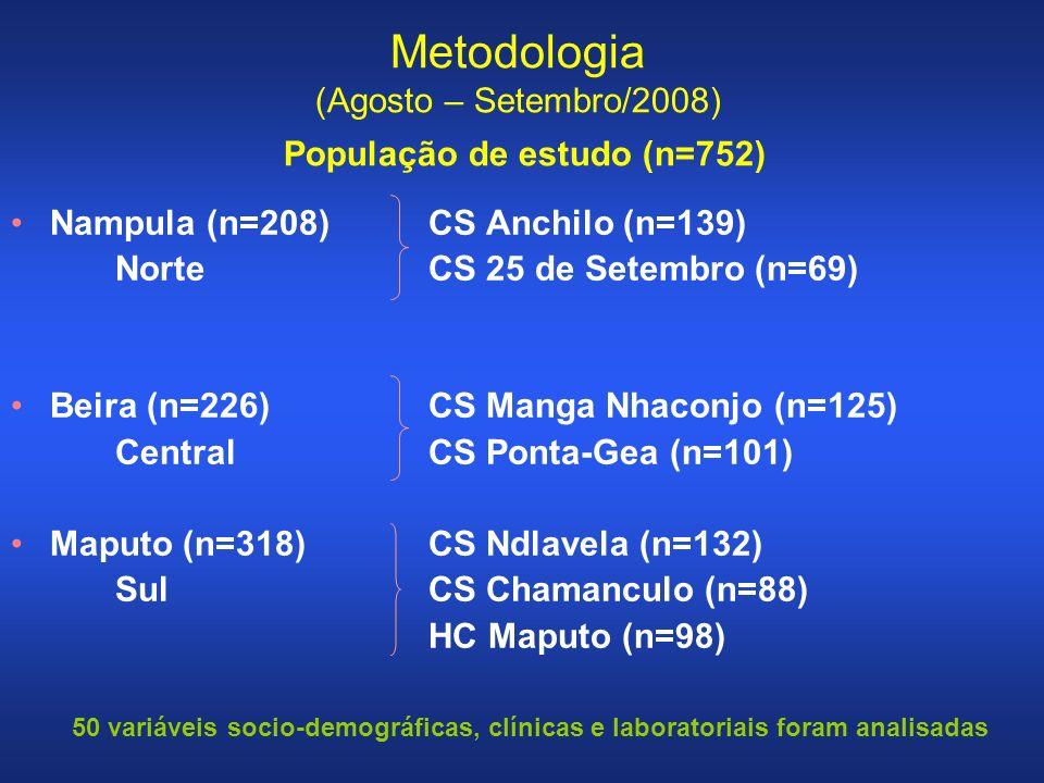 Metodologia (Agosto – Setembro/2008) População de estudo (n=752)