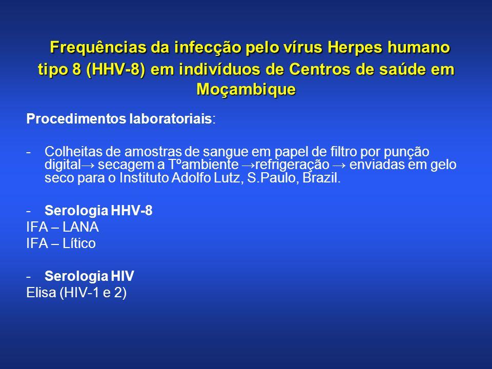 Frequências da infecção pelo vírus Herpes humano tipo 8 (HHV-8) em indivíduos de Centros de saúde em Moçambique