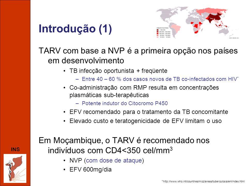 Introdução (1) TARV com base a NVP é a primeira opção nos países em desenvolvimento. TB infecção oportunista + freqüente.