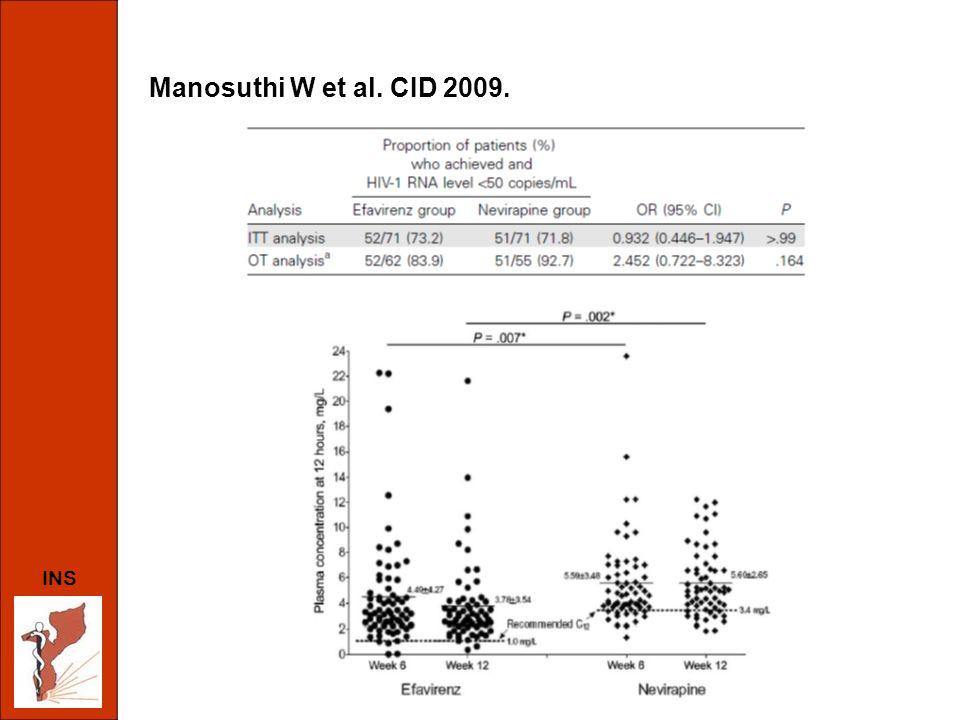Manosuthi W et al. CID 2009.