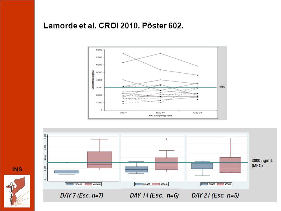 Lamorde et al. CROI 2010. Pôster 602.