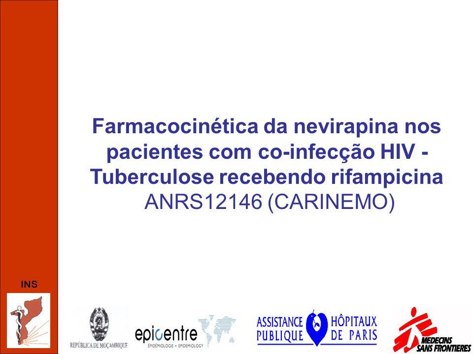 Farmacocinética da nevirapina nos pacientes com co-infecção HIV - Tuberculose recebendo rifampicina ANRS12146 (CARINEMO)