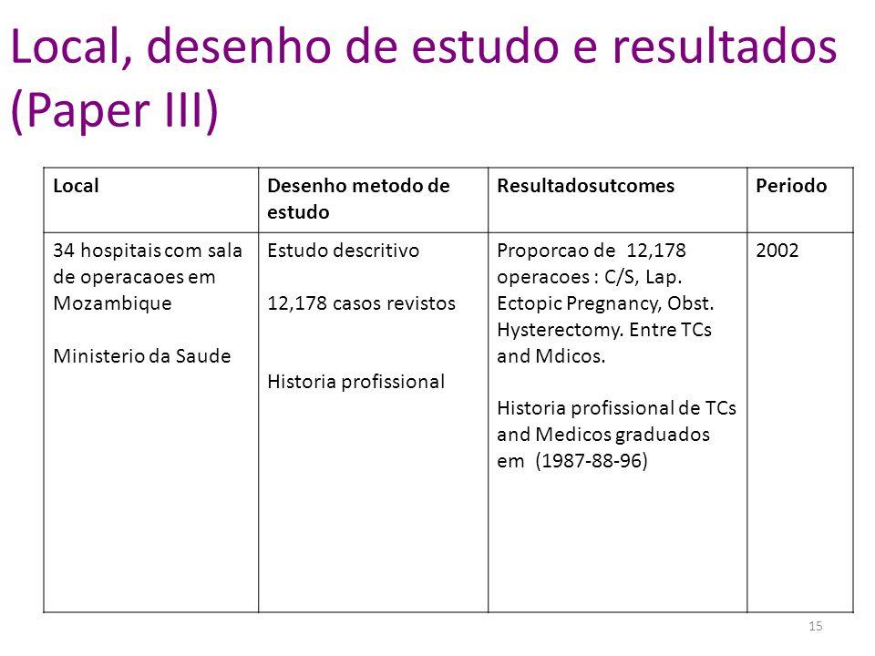 Local, desenho de estudo e resultados (Paper III)