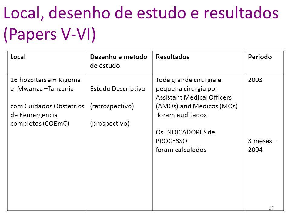 Local, desenho de estudo e resultados (Papers V-VI)