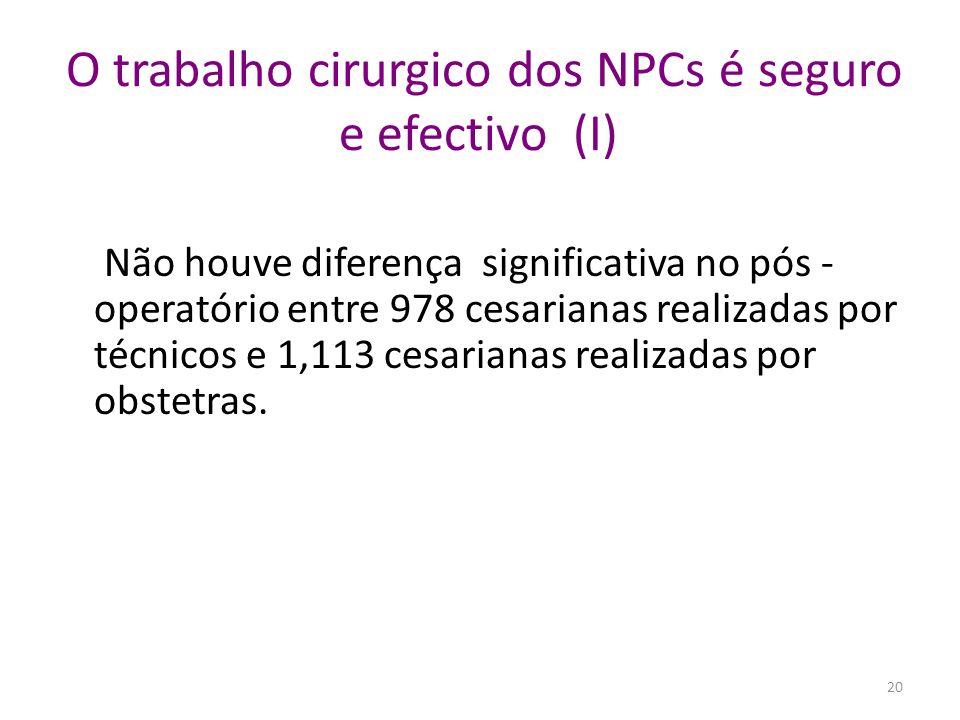 O trabalho cirurgico dos NPCs é seguro e efectivo (I)