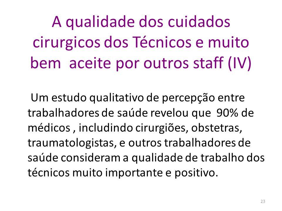 A qualidade dos cuidados cirurgicos dos Técnicos e muito bem aceite por outros staff (IV)
