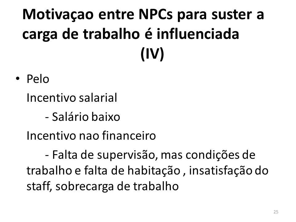 Motivaçao entre NPCs para suster a carga de trabalho é influenciada