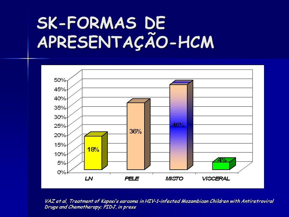 SK-FORMAS DE APRESENTAÇÃO-HCM