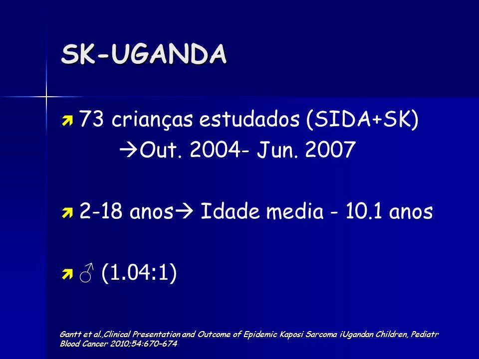 SK-UGANDA 73 crianças estudados (SIDA+SK) Out. 2004- Jun. 2007